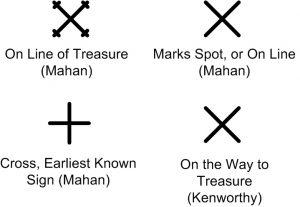 Xcross_Symbols